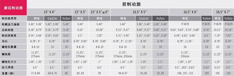 chart_brakes_front_comparison