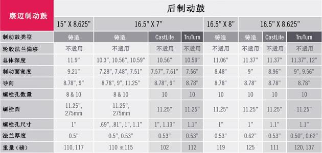 chart_brakes_rear_comparison